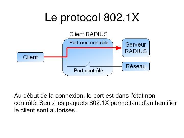 Le protocol 802.1X