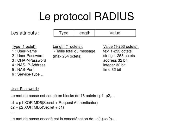 Le protocol RADIUS