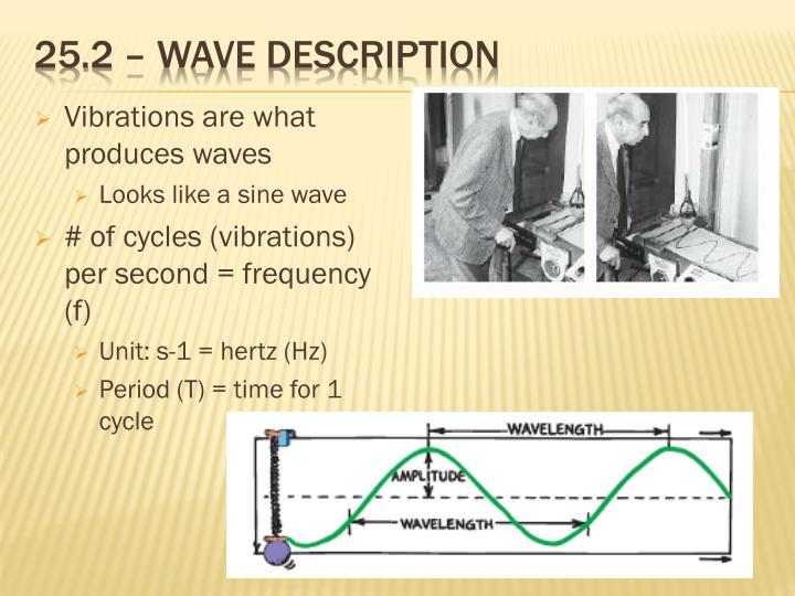 25.2 – wave description