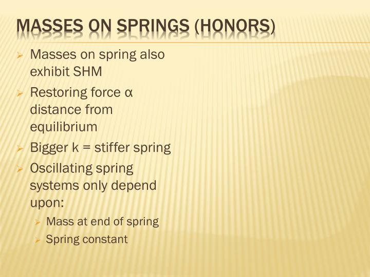 Masses on springs honors