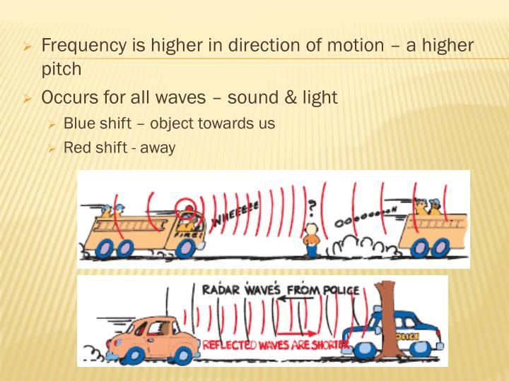 Frequency is higher in direction of motion – a higher pitch