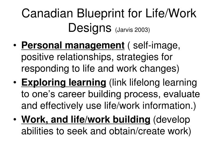 Canadian Blueprint for Life/Work Designs