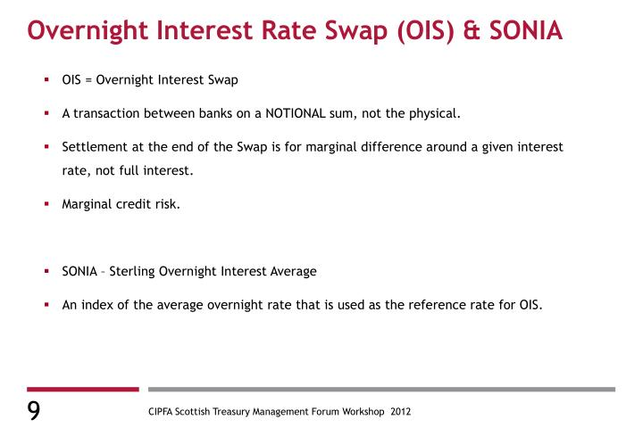 Overnight Interest Rate Swap (OIS) & SONIA