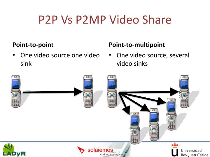 P2P Vs P2MP Video Share
