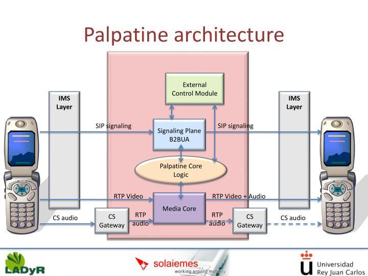 Palpatine architecture