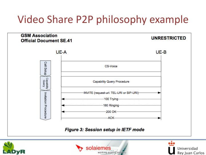 Video Share P2P philosophy example
