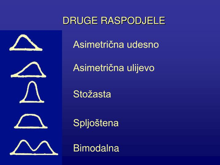 DRUGE RASPODJELE