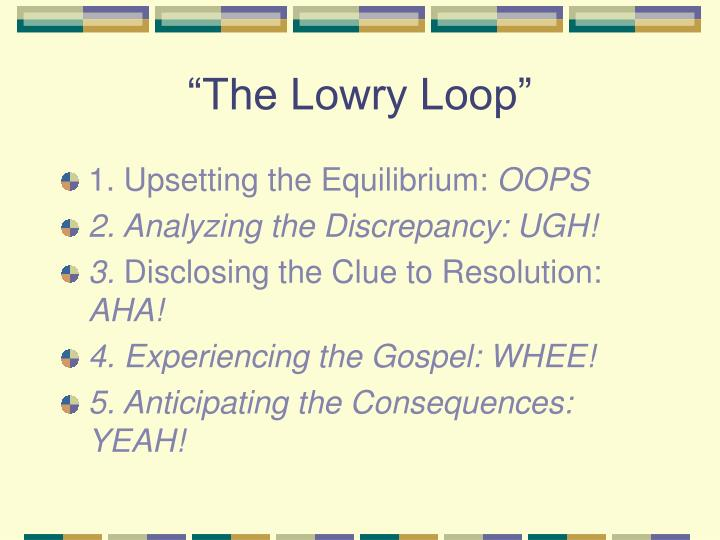 """The Lowry Loop"""