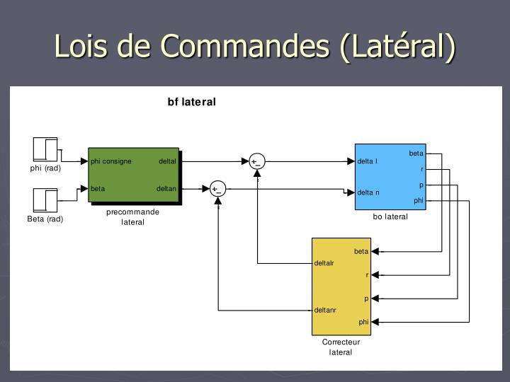 Lois de Commandes (Latéral)