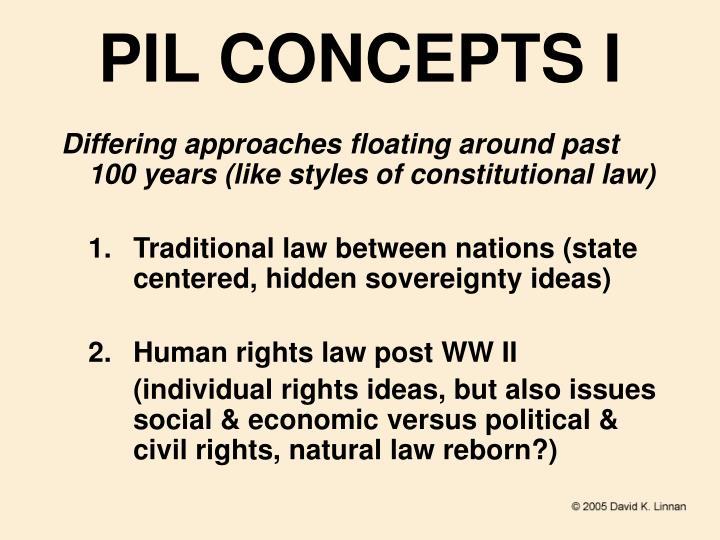 PIL CONCEPTS I