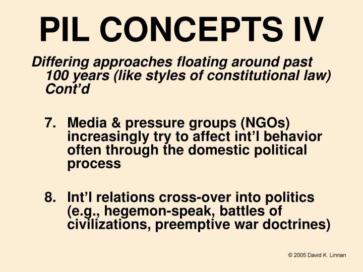 PIL CONCEPTS IV