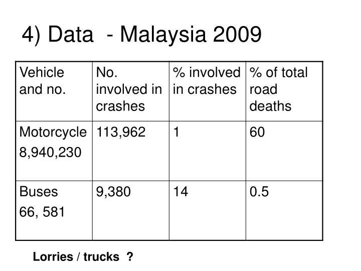 4) Data  - Malaysia 2009