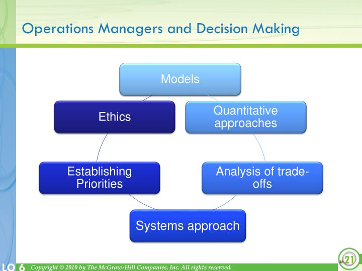 Operations Managers and Decision Making