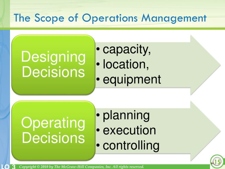 The Scope of Operations Management