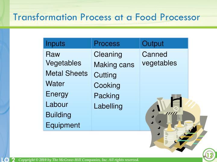 Transformation Process at a Food Processor