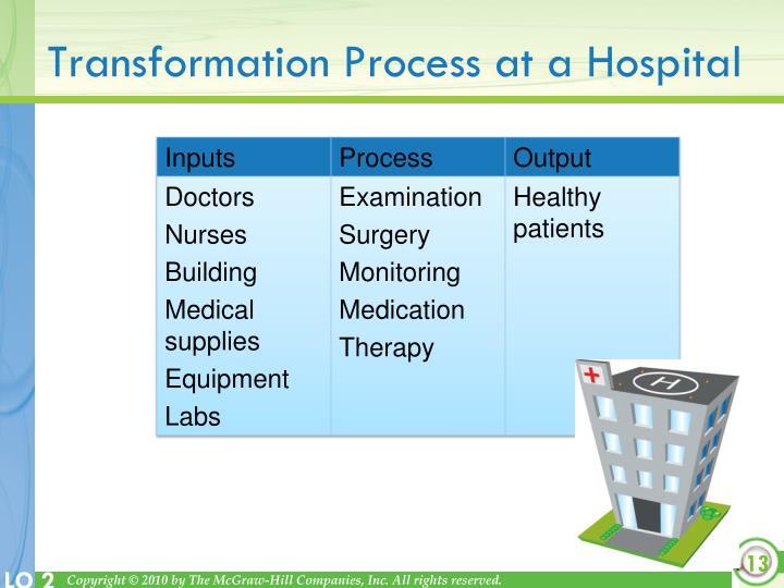 Transformation Process at a Hospital