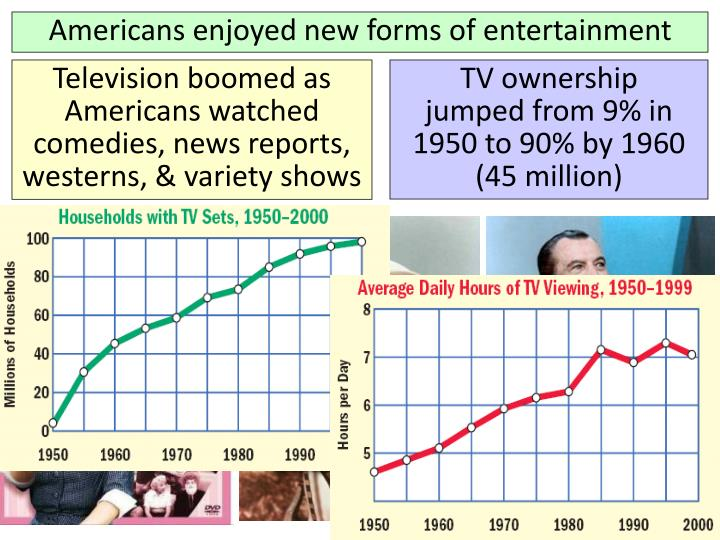 Americans enjoyed new forms of entertainment