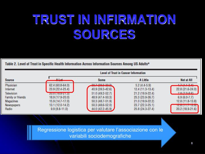 TRUST IN INFIRMATION SOURCES