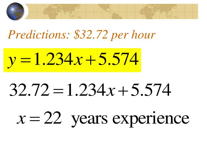 Predictions: $32.72 per hour