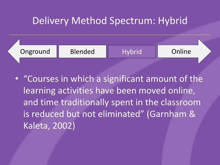 Delivery Method Spectrum: Hybrid