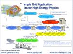 example grid application data grids for high energy physics