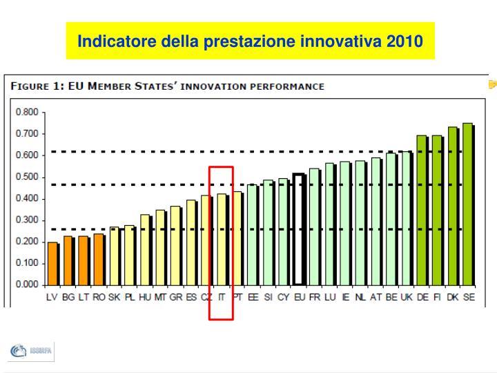 Indicatore della prestazione innovativa 2010