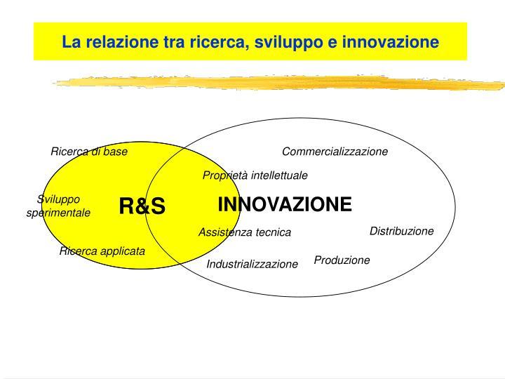 La relazione tra ricerca, sviluppo e innovazione