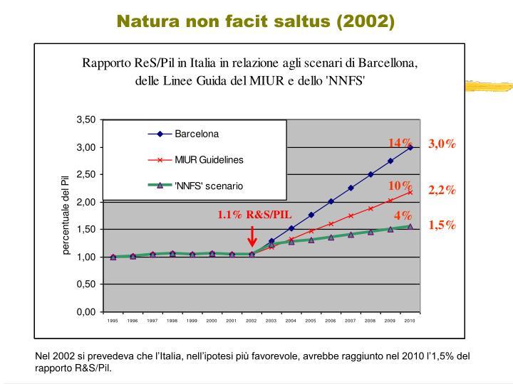 Natura non facit saltus (2002)