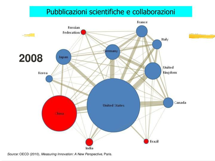 Pubblicazioni scientifiche e collaborazioni