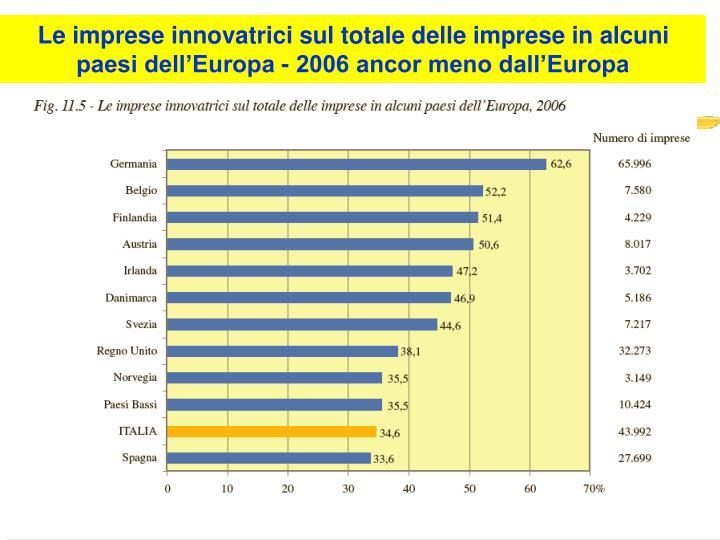 Le imprese innovatrici sul totale delle imprese in alcuni paesi dell'Europa - 2006 ancor meno dall'Europa