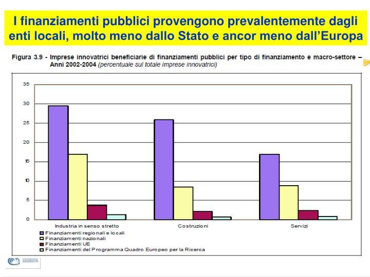 I finanziamenti pubblici provengono prevalentemente dagli enti locali, molto meno dallo Stato e ancor meno dall'Europa