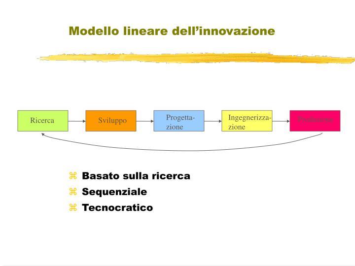 Modello lineare dell'innovazione