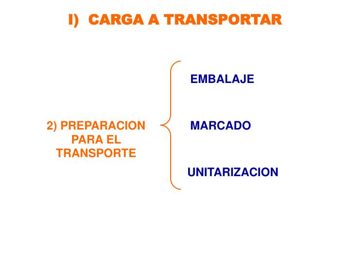 I)  CARGA A TRANSPORTAR