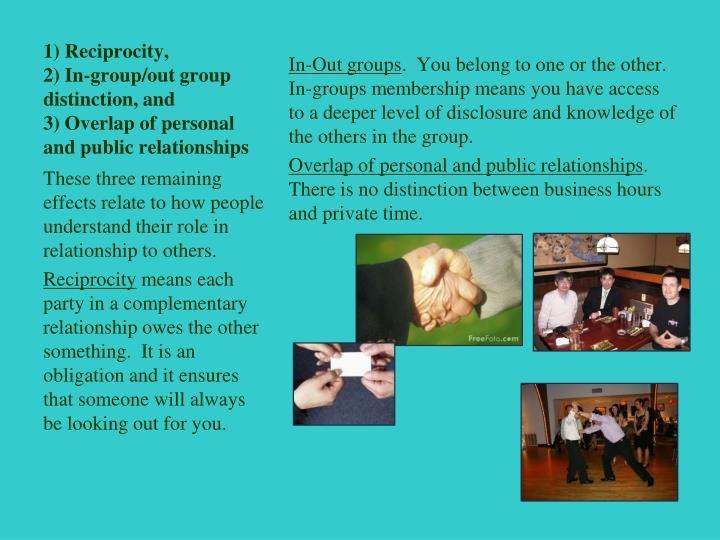 1) Reciprocity,