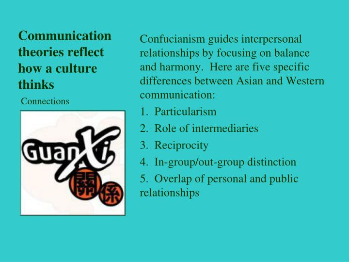 Communication theories reflect how a culture thinks