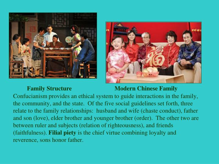 Family Structure   Modern Chinese Family