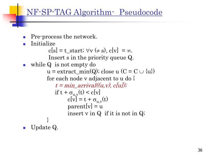 NF-SP-TAG Algorithm-  Pseudocode
