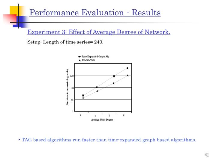 Performance Evaluation - Results