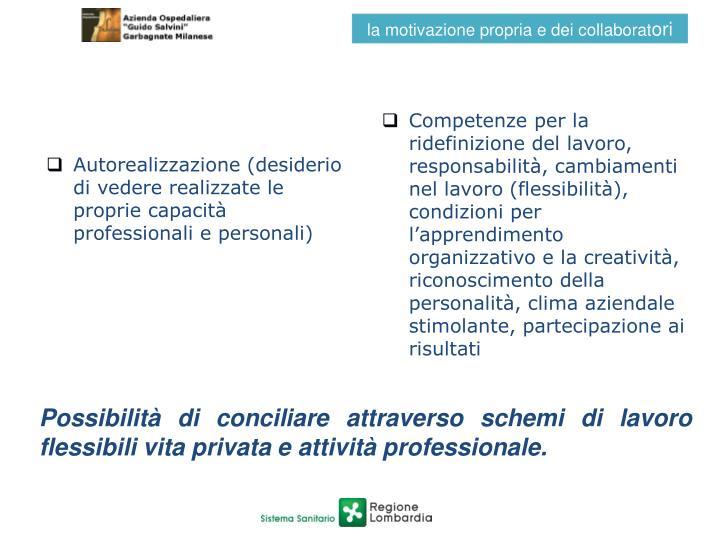 Autorealizzazione (desiderio di vedere realizzate le proprie capacità professionali e personali)