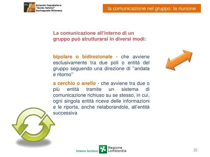 La comunicazione all'interno di un gruppo può strutturarsi in diversi modi: