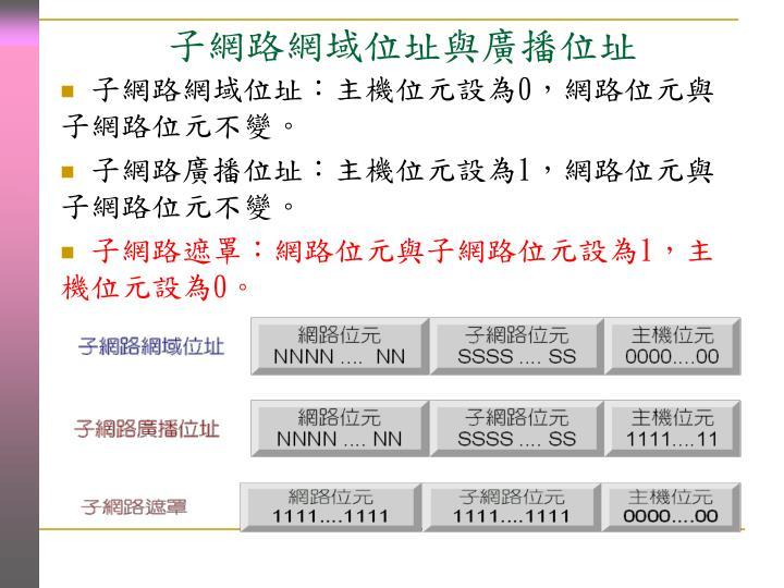 子網路網域位址與廣播位址