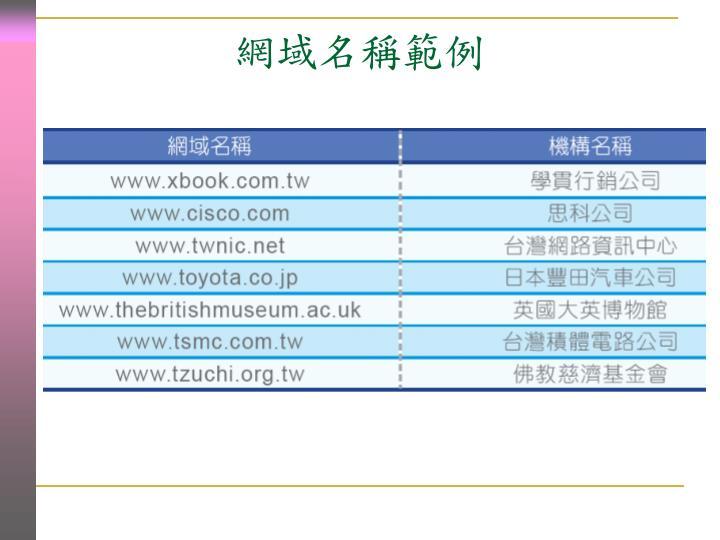 網域名稱範例