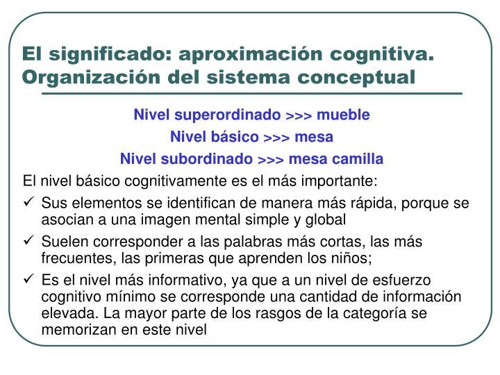 El significado: aproximación cognitiva. Organización del sistema conceptual