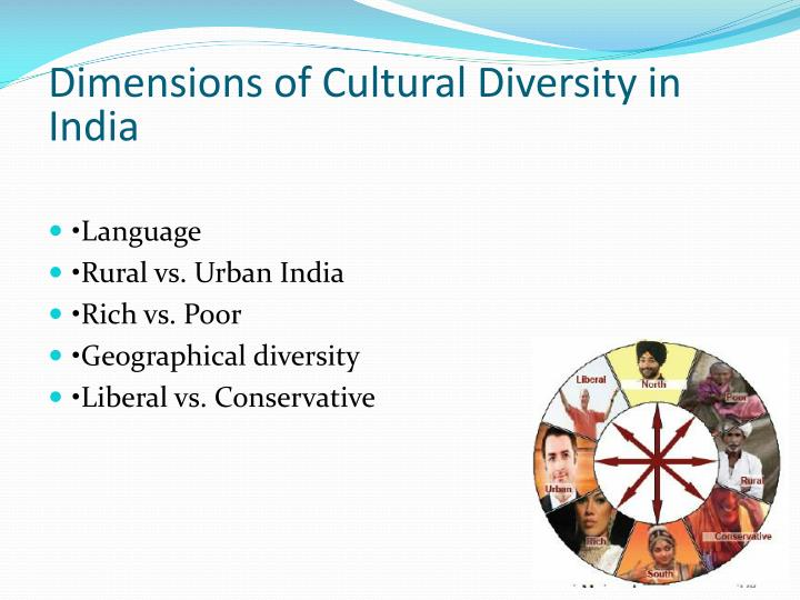 what are the dimensions of cultural diversity Biological and cultural diversity in collaboration with  there has been a corresponding rise in interest in the biological and cultural dimensions of diversity.