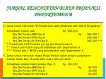 jurnal pencatatan biaya produksi departemen b1