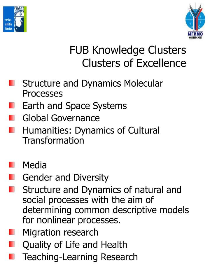 FUB Knowledge Clusters