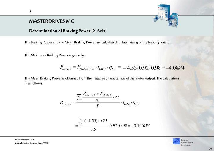 Determination of Braking Power (X-Axis)