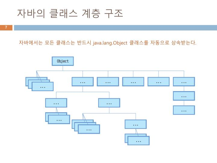 자바의 클래스 계층 구조