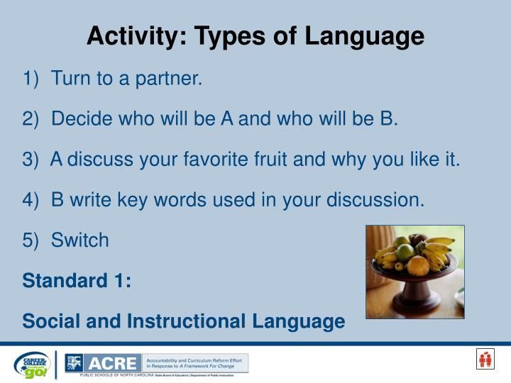 Activity: Types of Language