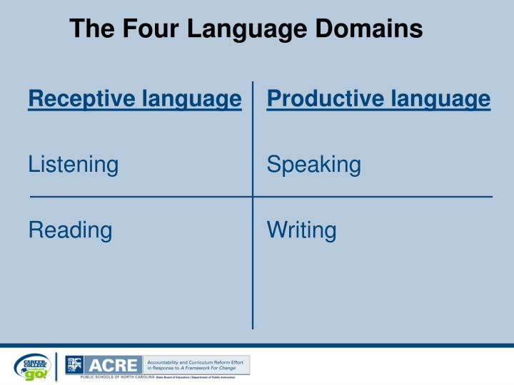 The Four Language Domains